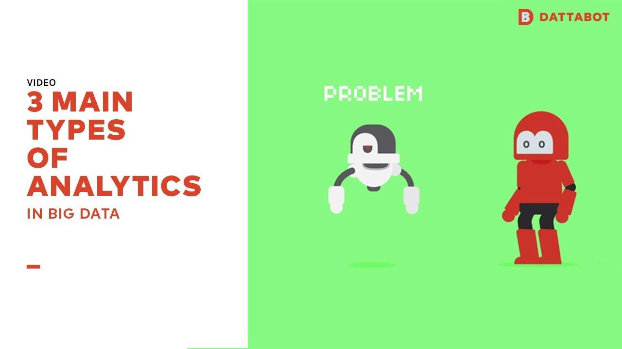3 Main Types of Analytics in Big Data - YouTube