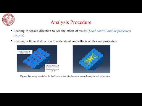 Void analysis of a 3D printed thermoplastic part