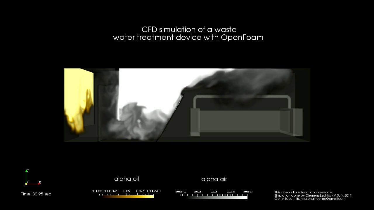 CFD analysis of a waste water treatment device with OpenFoam