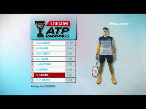 Emirates ATP Rankings 25 July 2016