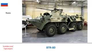 BTR-80 compared with FNSS Pars, Armored personnel carriers 8x8 all specs comparison