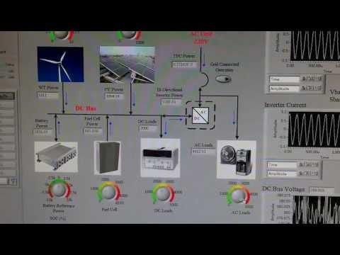 Real-time Simulation Platform for Hybrid Power System