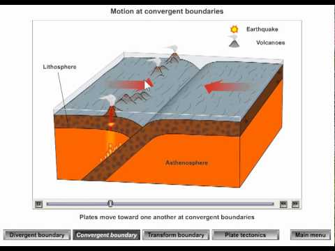 Motion At Plate Boundaries Youtube