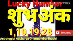 Lucky Number Today शुभ अंक जाने मूलांक जाने साथ ही जाने अपने का आज का भविष्य फल एवं उपयोगी टिप्स