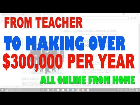 Work from home Jobs Vancouver, British Columbia Canada