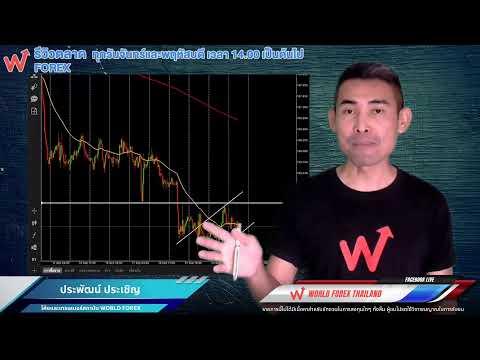 LIVE : วิเคราะห์แนวโน้มตลาด | Forex Technical
