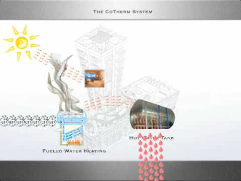 hqdefault how cotherm water heating works youtube cotherm thermostat wiring diagram at couponss.co