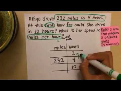 Word Problem - Unit Rate / Equivalent Rates (Miles per Hour)