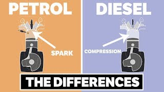 The Differences Between Petrol and Diesel Engines