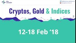 Bitcoin, Cryptocurrencies, Gold, and Stock Indices Chart Analysis 12-18 Feb '18