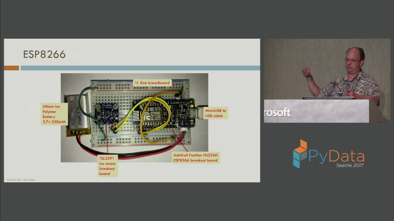 Image from Python and IoT: From Chips and Bits to Data Science