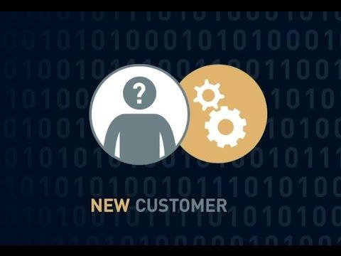 Challenge: E-Commerce, Opportunity: Risk Management