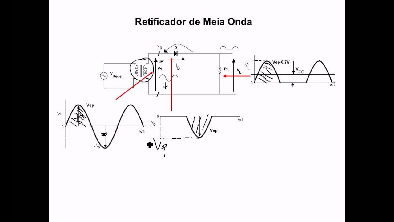 Circuito Retificador : Eletronica aula parte a retificador meia onda youtube