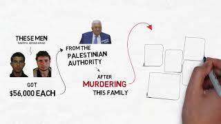 Palestinian Authority pays terrorists who murder Israelis