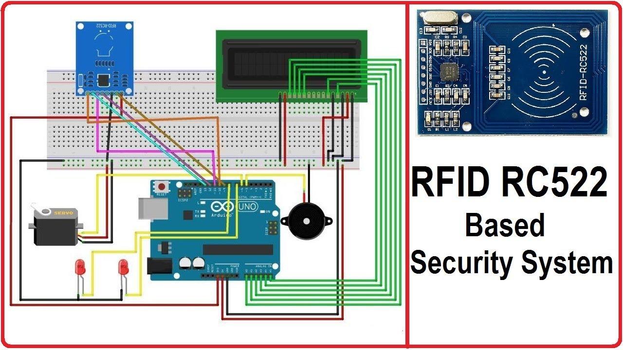 RFID based Door Locking Security System using Arduino ...