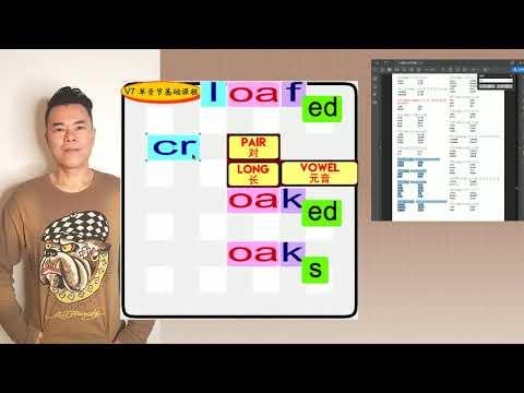 丁宗同美語V7(526回) :  -oaked, -oaks 韻音組合 (自然發音、國際音標、音素)