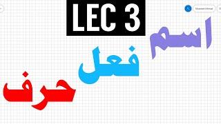 Download lagu Arabic Grammar in Urdu/Hindi | 2019 | Lecture 03 | The Arabic Guide| Muzammil Ahmad