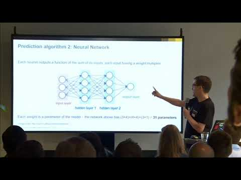 machine-learning-algorithms-for-dummies