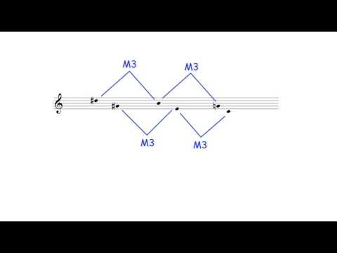 Theory of Jazz: Coltrane changes/Three Tonic System