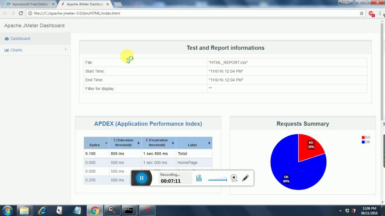 HTML Report in JMeter