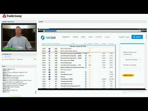 Forex Trading Strategy Webinar Video For Today: (LIVE Monday, January 28, 2018)