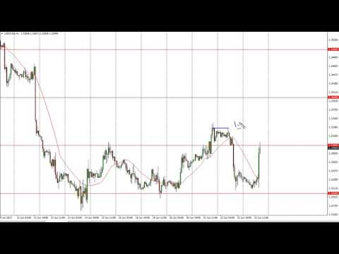 USD/CAD Technical Analysis for June 26 2017 by FXEmpire.com