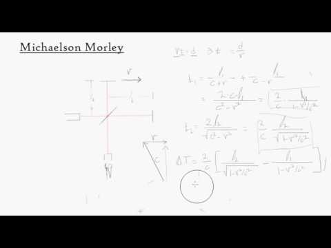 Michaelson Morley Experiment