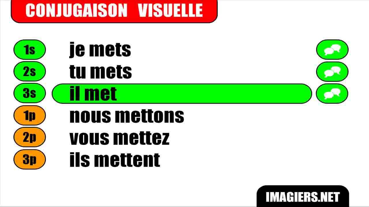 Conjugaison Indicatif Present Verbe Mettre Youtube