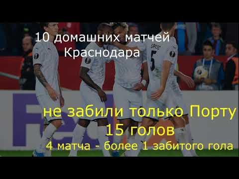 Краснодар - Трабзонспор 07.11.2019 / Точный прогноз