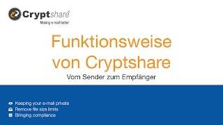 Funktionsweise von Cryptshare
