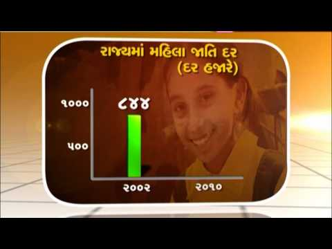 (Gujarati)Gujarat- ek team..  a short film narrating Gujarat's growth story