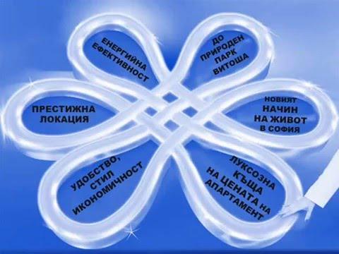 SCANDINAVIAN VILLAGE Bulgaria - продава ЕДНОФАМИЛНИ КЪЩИ  срещу SOFIA RING MALL кв. МАЛИНОВА ДОЛИНА