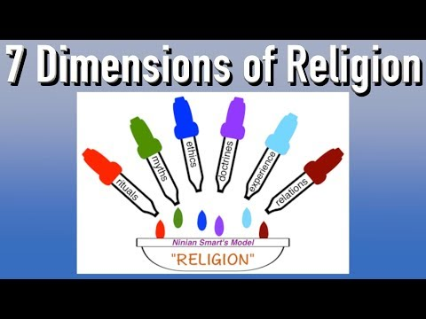 Ninian Smart: The 7 Dimensions of Religion