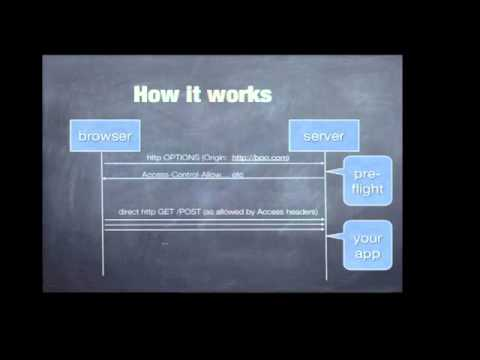 Michael Neale - CORS: Cross-domain requests with JavaScript