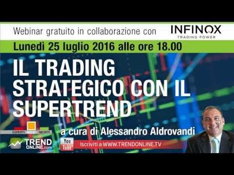 25/7/2016 - Il trading strategico con il Supertrend - Alessandro Aldrovandi