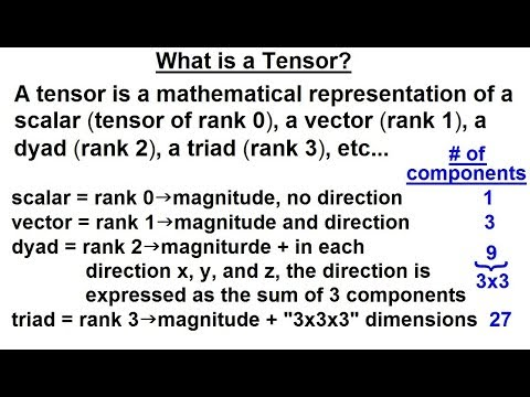 Calculus 3: Tensors (1 of 28) What is a Tensor?