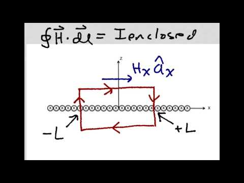 Magnetic Field Intensity from an Infinite Sheet of Current
