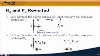 04.03 Introduction to Molecular Orbital Theory