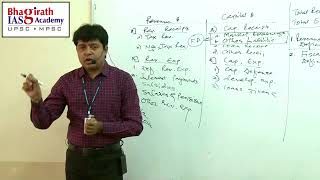 UPSC Lecture Series By Ranjan Kolambe Sir Part - 7 Subject : Government Budgeting,
