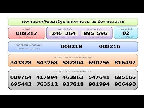 ใบตรวจหวย ตรวจสลากกินแบ่งรัฐบาล วันที่ 30 ธันวาคม 2558 Lotto