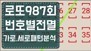 로또987회번호별전멸대…