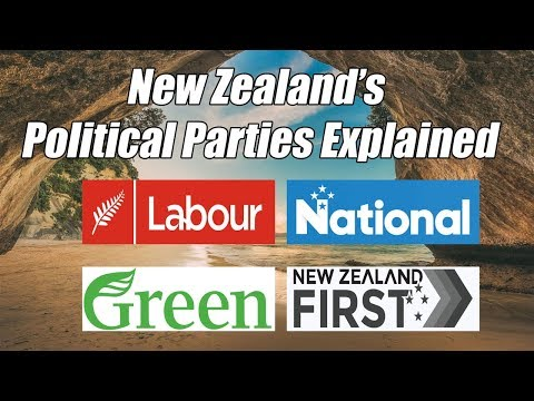 New Zealand's Political Parties Explained