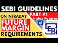 what is lot size and margin requirements in bank nifty and nifty option selling