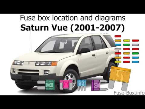 Fuse Box Location And Diagrams Saturn Vue 2001 2007 Youtube