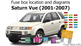 fuse box location and diagrams: saturn vue (2001-2007) - youtube  youtube