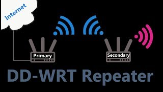 [HOWTO] Set Up DD-WRT Repeater (Extend WiFi Range)