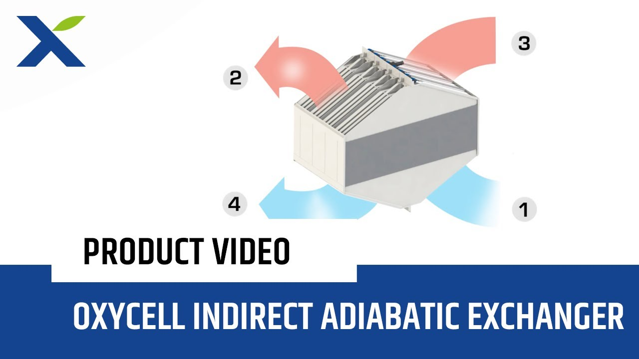 Indirect Evaporative Cooler : Oxycell indirect evaporative cooler youtube