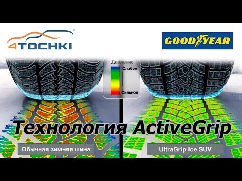Goodyear UltraGrip Performance SUV Gen-1 - технология ActiveGrip