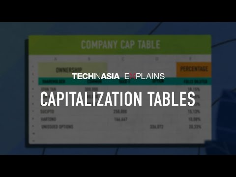 Tech in Asia Explains Ep 6 - Capitalization Tables