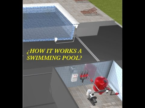 HOW DOES A SWIMMING POOL WORK?